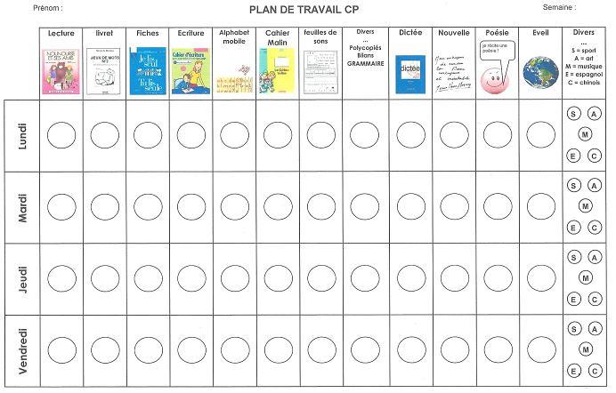 Plan de travail cp3 le blog de sylvie d 39 esclaibes for Plan de travail de 3 metres