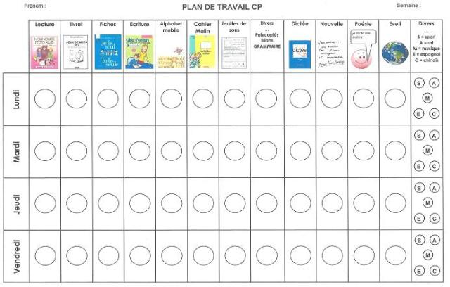 Les plans de travail lyc e international montessori ecole ath na le blo - Comment decouper plan de travail ...