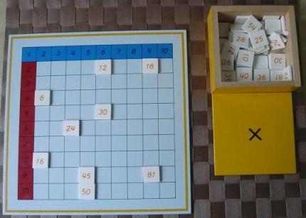 Montessori tableau de mémorisation.