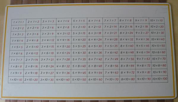Mes ateliers montessori f vrier 2015 - Toute les table de multiplication de 1 a 100 ...