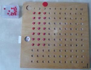 Du mat riel concret pour apprendre les tables de - Methode pour apprendre les tables de multiplication ...