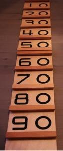 Apprendre les symboles de 20 à 99