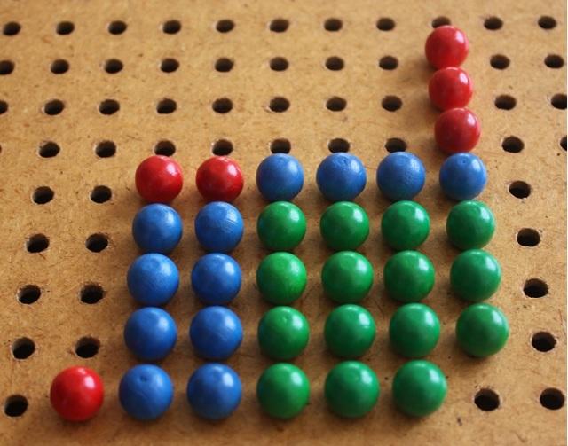 Apprendre à calculer le carré d'un nombre.