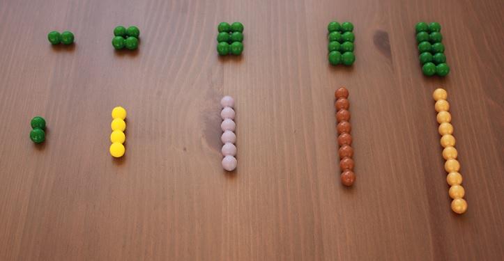 Comment trouver le multiple de 8 for Les multiples de 6