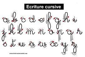 Cursives Ou Scripts Le Blog De Sylvie D Esclaibes