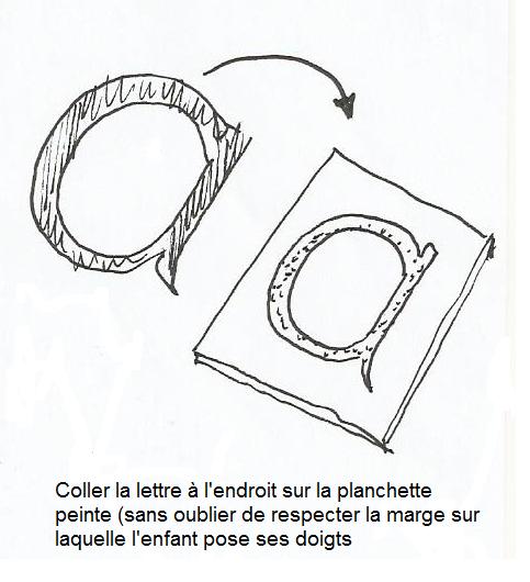 Retourner le papier de verre et coller-le sur la plaquette peinte en rose et en bleu.